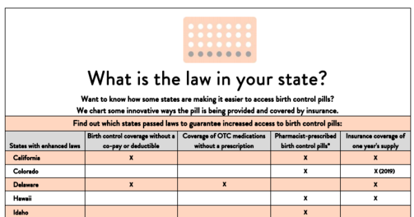 Whats The Law In Your State Free The Pill